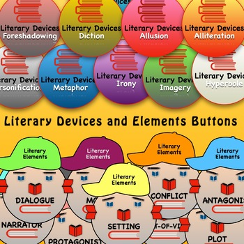 ELA Literary Devices and Elements Buttons PNG