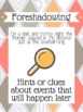 ELA Literary Terms Classroom Posters