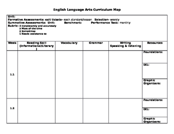 ELA Curriculum Mapping Template
