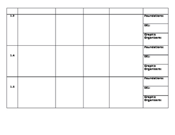 ELA Curriculum Mapping Template