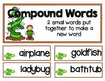 ELA Mini Lesson- Compound Words