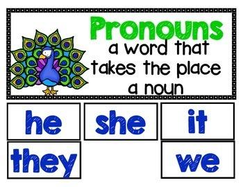 ELA Mini Lesson- Pronouns
