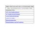ELA Mini-Lesson QR Code Videos instead of Lectures!