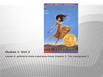 ELA Module 1 Unit 2 Lesson 2 Esperanza Rising
