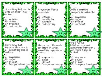 ELA Multiple Choice Vocabulary Cards