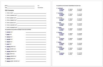 ELA NOUNS Singular/Plural Common/Proper Concrete/Abstract PPT 3 WRKSHT TEST