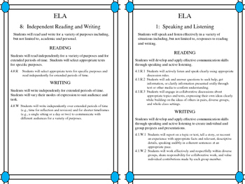 ELA OKLAHOMA ACADEMIC STANDARDS FOR 4TH GRADE-2016