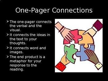 ELA One Pager Bundle