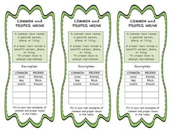 ELA Grammar Parts of Speech, Common and Proper Noun Bookmarks