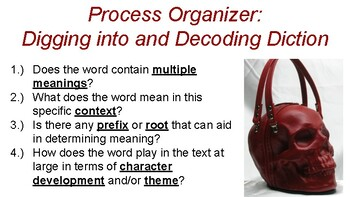 ELA Process and Strategy Graphic Organizers for Evidence, Theme, and Diction