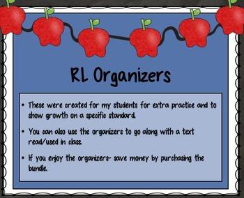 ELA RL Graphic Organizers