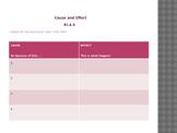 ELA (Reading) Common Core Graphic Organizer Template