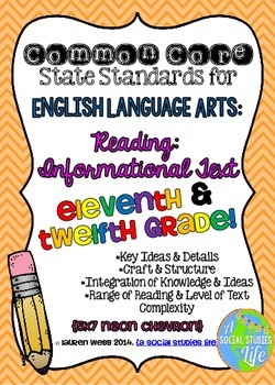11th and 12th grade ELA Common Core Standards Posters