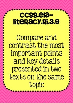 3rd grade ELA Common Core Standards Posters