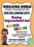 4th grade ELA Common Core Standards Posters