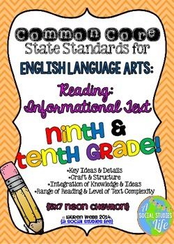 9th and 10th grade ELA Common Core Standards Posters