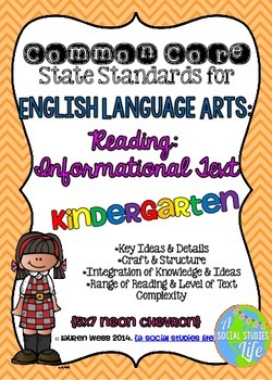 Common Core ELA Standards Posters Kindergarten