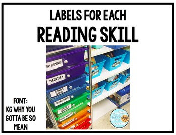 ELA Reading Skill Labels