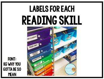 ELA Reading Skill Labels