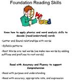 ELA Reading, Writing, Listening, Speaking Standards handouts/posters