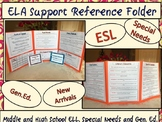 ELA Support Reference  Folder- ESL High School, ESL Middle School, Special Ed.