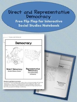 Democracy Flip Flap for Interactive Social Studies Notebook