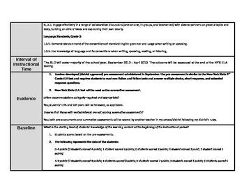 ELA SLO (Student Learning Objective