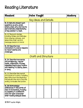ELA Second Grade Common Core Standards