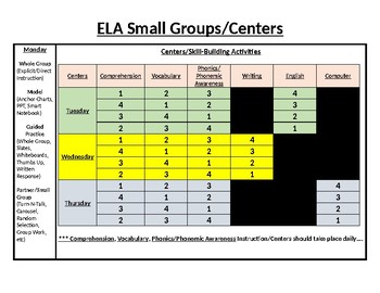 ELA Small Group Chart