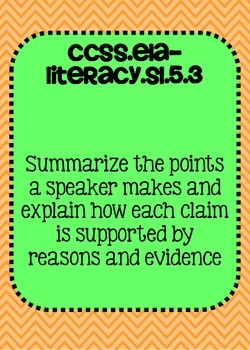 Common Core ELA Speaking and Listening Standards Posters 5th grade