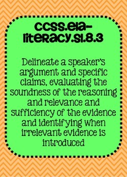 Common Core ELA Speaking and Listening Standards Posters 8th grade