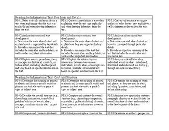 ELA Standards Alignment for Grades 4-6