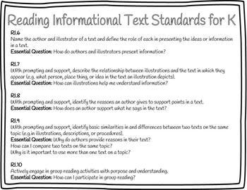 ELA Standards Charts for Kindergarten