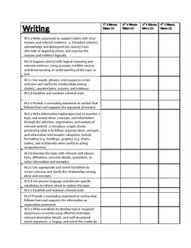 ELA CCPS Checklist for Teachers and Students