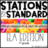 ELA Stations by Standard Literary Elements and Text Structure