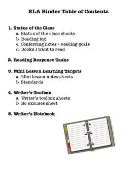 ELA Student Binder Contents