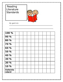 ELA Student Data Sheets