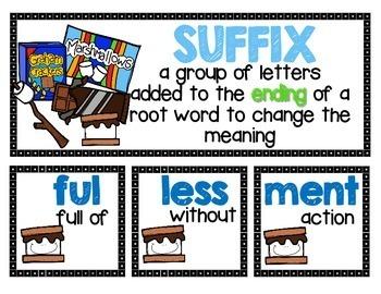 ELA - Suffixes - Mini Lesson