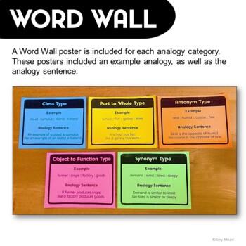 ELA Test Prep ANALOGY MATCH Card Game 6th Grade FSA AIR