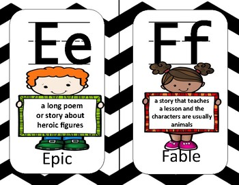 ELA Themed Alphabet