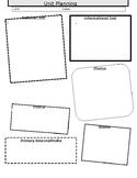ELA Unit Planning Sheet