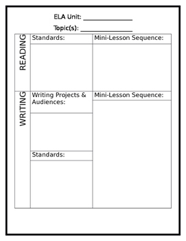 ELA Unit Planning Sheet - Reading/Writing (EDITABLE)
