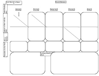 ELA Weekly Lesson Plan Template 1& 2