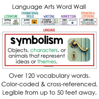 ELA Word Wall Cards for English Language Arts