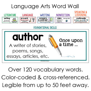 ELA Word Wall and Interactive Notebook Inserts