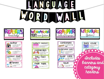 ELA Word Wall (3rd Grade)