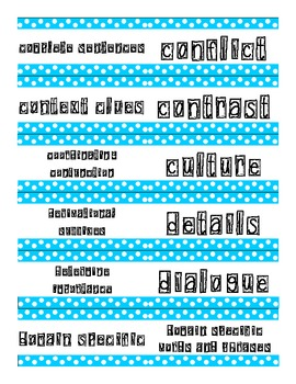 ELA Word Wall Cards