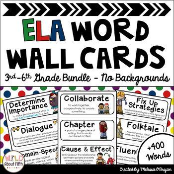 ELA Word Wall Editable