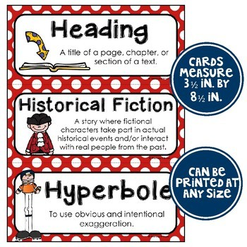 ELA Word Wall Editable - 6th Grade - Red, White & Blue (Nautical/Patriotic)