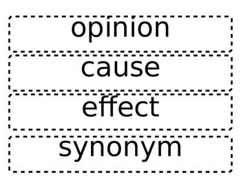 ELA Word Wall Words